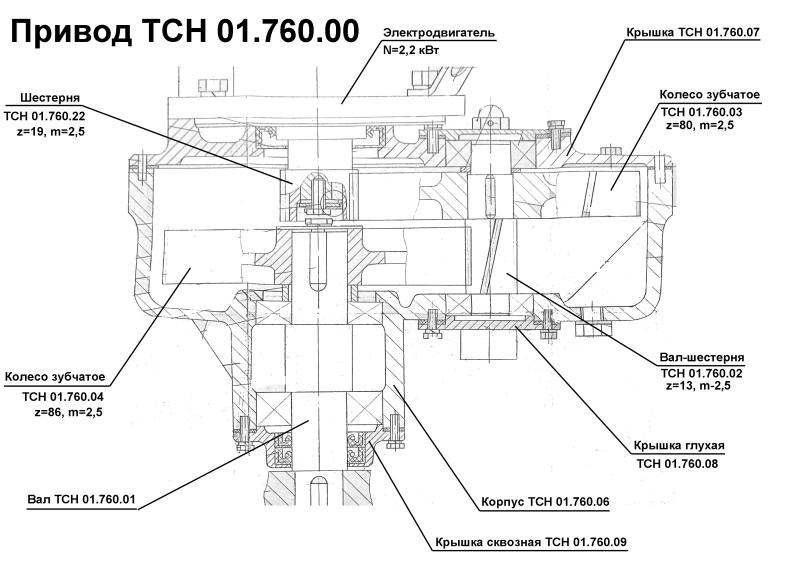 Техническая характеристика скребковых транспортеров ленточные конвейера шахтные характеристика